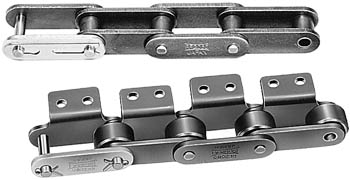 Figure 2.4 Double Pitch Roller Chain